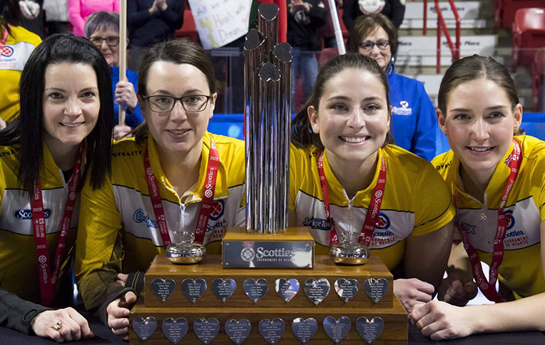 Brier and Scotties scheduled for hub